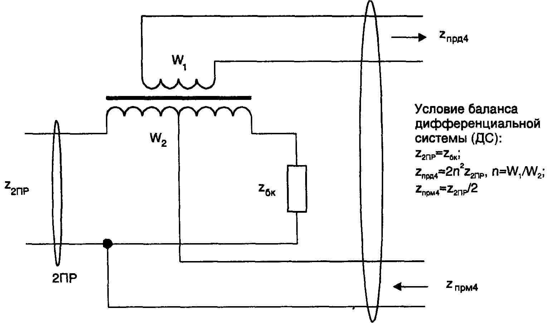 Схема подключения модема 6