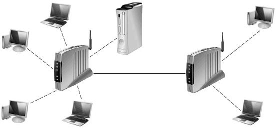 Беспроводная компьютер-компьютер своими руками